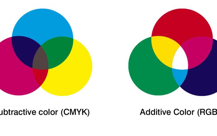 Como funcionam os sistemas RGB e CMYK